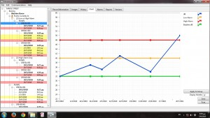 Demo 2 CMMS Bearing Chart Report