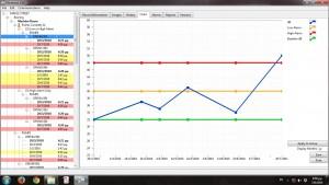 Demo 2 CMMS Bearing Chart Report